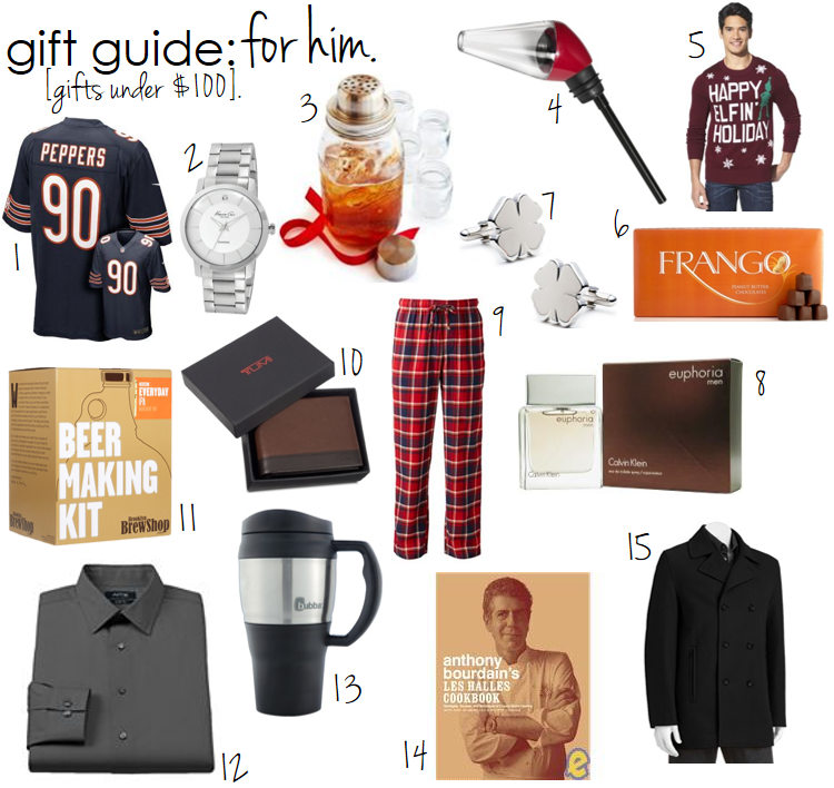 gift guide: for him. // LLinaBC.com